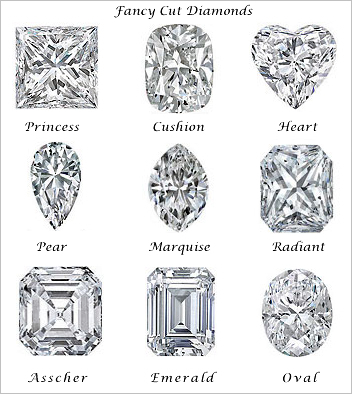 Buying Diamonds in Northern Ireland