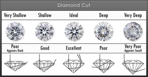 diamond cut examples